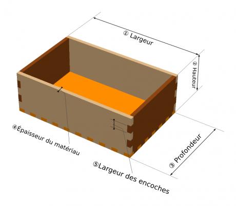 box_infos