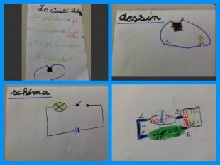 circuit electrique